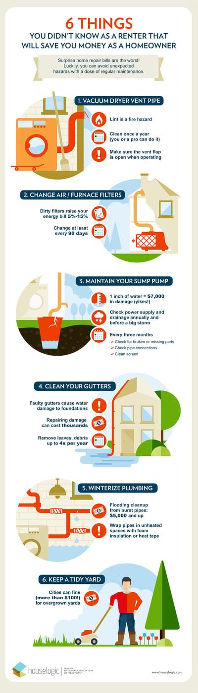 tips-for-new-homeowners-infographic-standard_27e111b6a9f3751f820e4784c2fc2da6_FNAfIRr_680x2376_q85.png